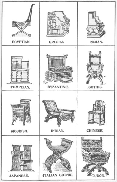 How To Make Mission Furniture The 40 Styles Of Chairs 3000